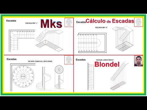 Mks - Formula de Blondel [Escadas] - YouTube
