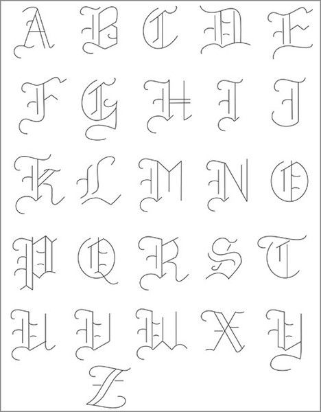 Best calligraphy fonts and old english alphabets images