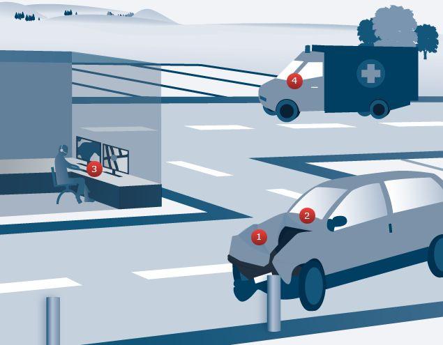 Sistema de seguridad ecall de Bosch #segurocoche