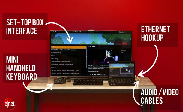 How to set up the ultimate home theater PC