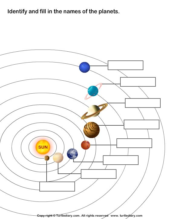 Solar System Worksheets - either write the names in or have some word cards for children to match up
