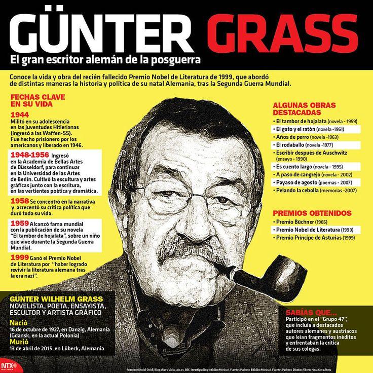 Conoce las fechas clave de la vida del escritor, Günter Grass. #Infographic
