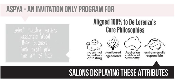 What it means to be a De Lorenzo ASPYA Salon