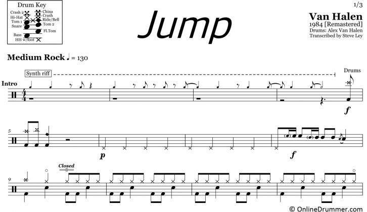 Jump Van Halen Drum Sheet Music Onlinedrummer Com Drums Sheet Drum Sheet Music Van Halen