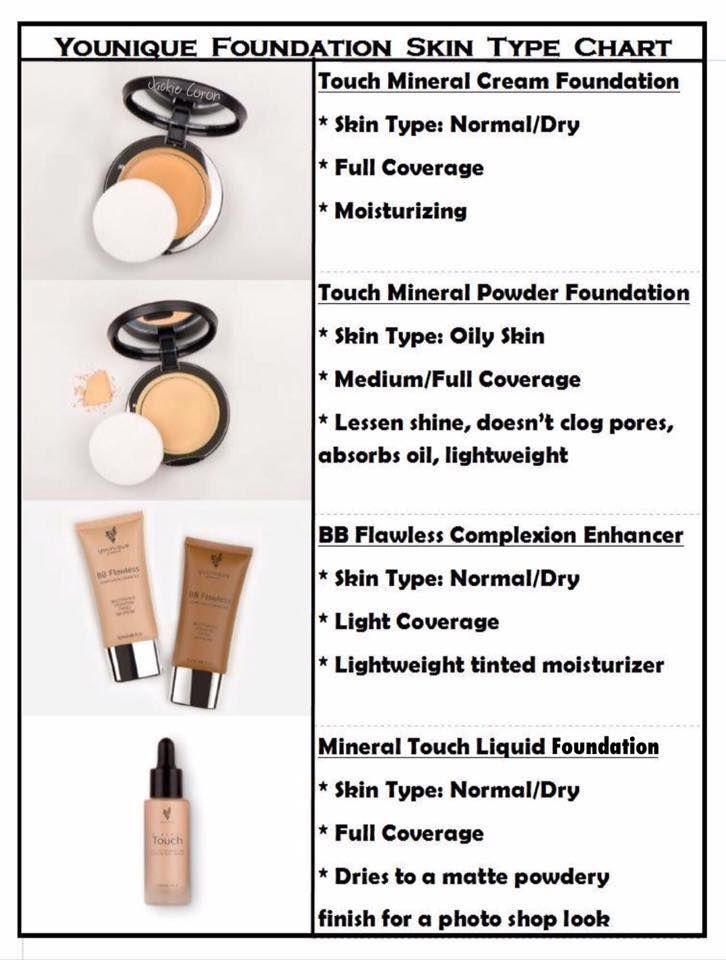 Do you know what Younique foundation you should use for ...
