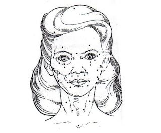 Titik Akupresur untuk mengencangkan kulit wajah