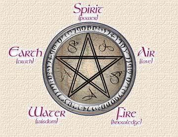 1000+ images about Pentagram- Pentacle on Pinterest ...