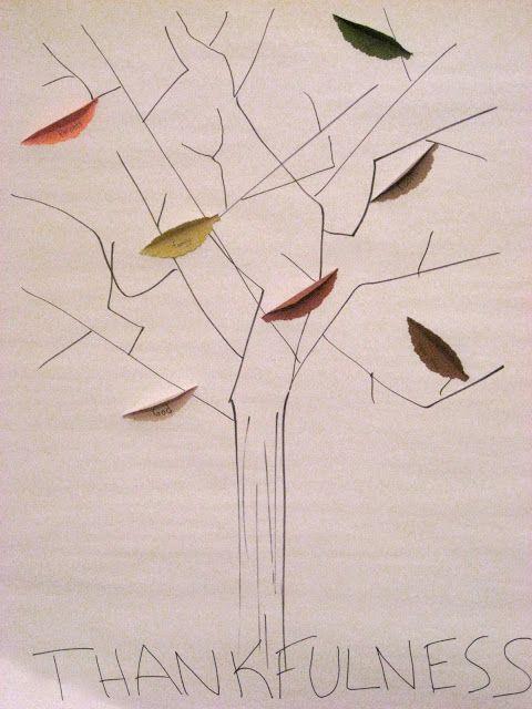 Thanksgiving Craft-Thankfulness Tree