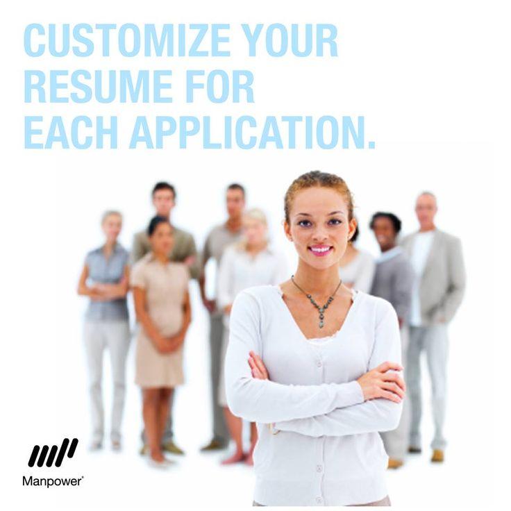 1000 ideas about Nutritionist Job Description – Nutritionist Job Description