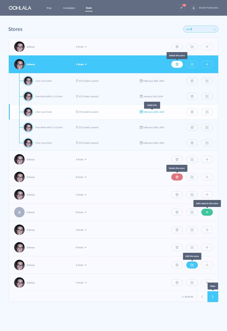 Oohlala dashboard expandable table user interface ui for Ux table design