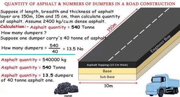 how to work the quantity of asphalt numbers of dumpers in a road construction civil engineering construction civil engineering design surveying engineering pinterest