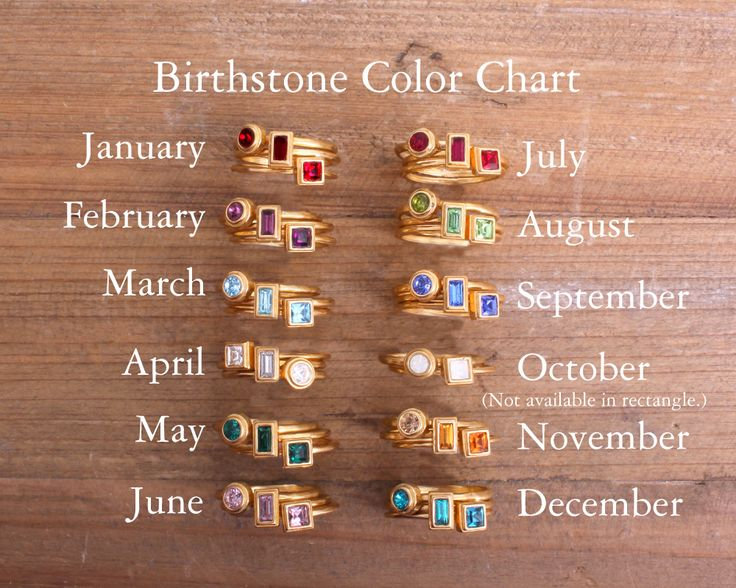 Best 25+ Birthstone colors chart ideas on Pinterest Birthstones - birthstone chart template