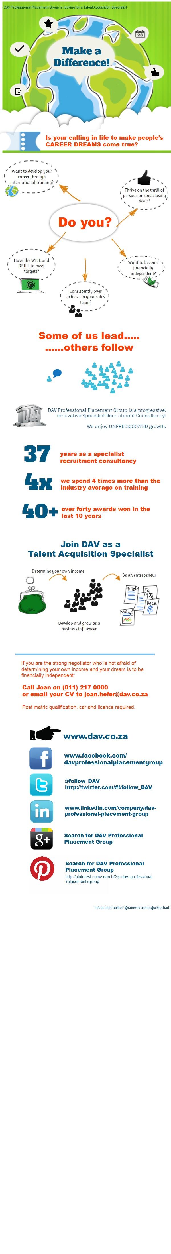 DAV Professional Placement Group is looking for a Talent Acquisition Specialist / Recruitment Consultant www.dav.co.za