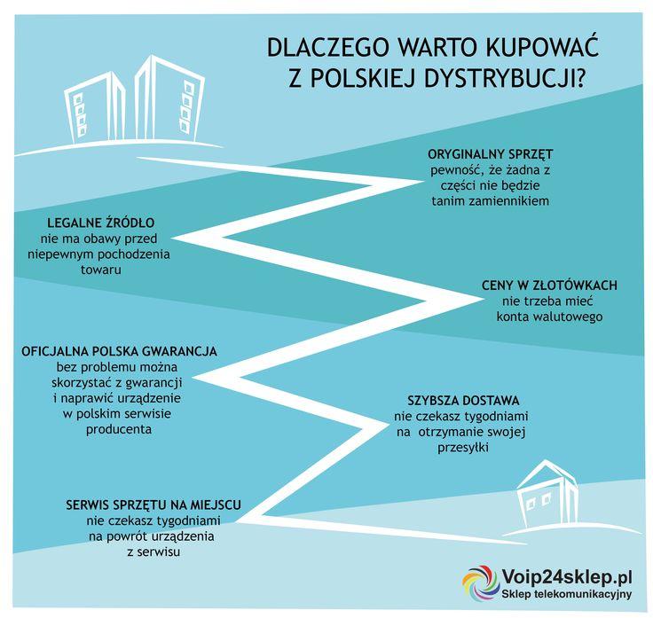 Przedstawiamy zalety kupowania produktów z polskiej dystrybucji. Może ktoś z was miał kiedyś kłopoty związane z zamówieniem z zagranicy? Na co warto zwracać uwagę?  Podzielcie się doświadczeniami w komentarzach :)