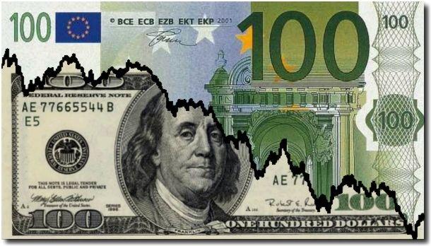 Analisi Fondamentale Eur/Usd : attesa per il discorso di #bernanke   , intanto nonostante i dati deludenti dell'Indice #Zew   #euro  cresce