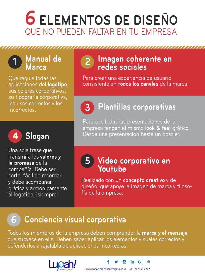 #Infografia 6 elementos de diseño que no pueden faltar en tu empresa.