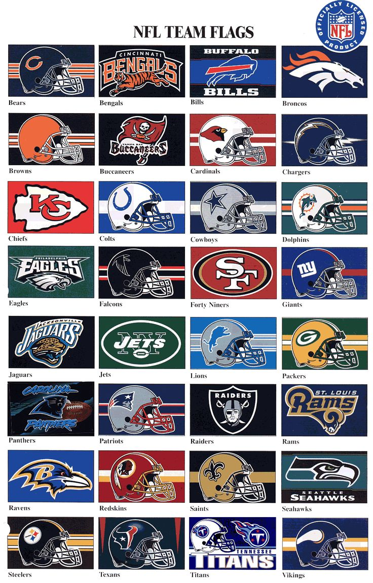 Fútbol americano. NFL Team Flags.