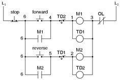 plc+ladder+logic+symbols | Motor control circuits
