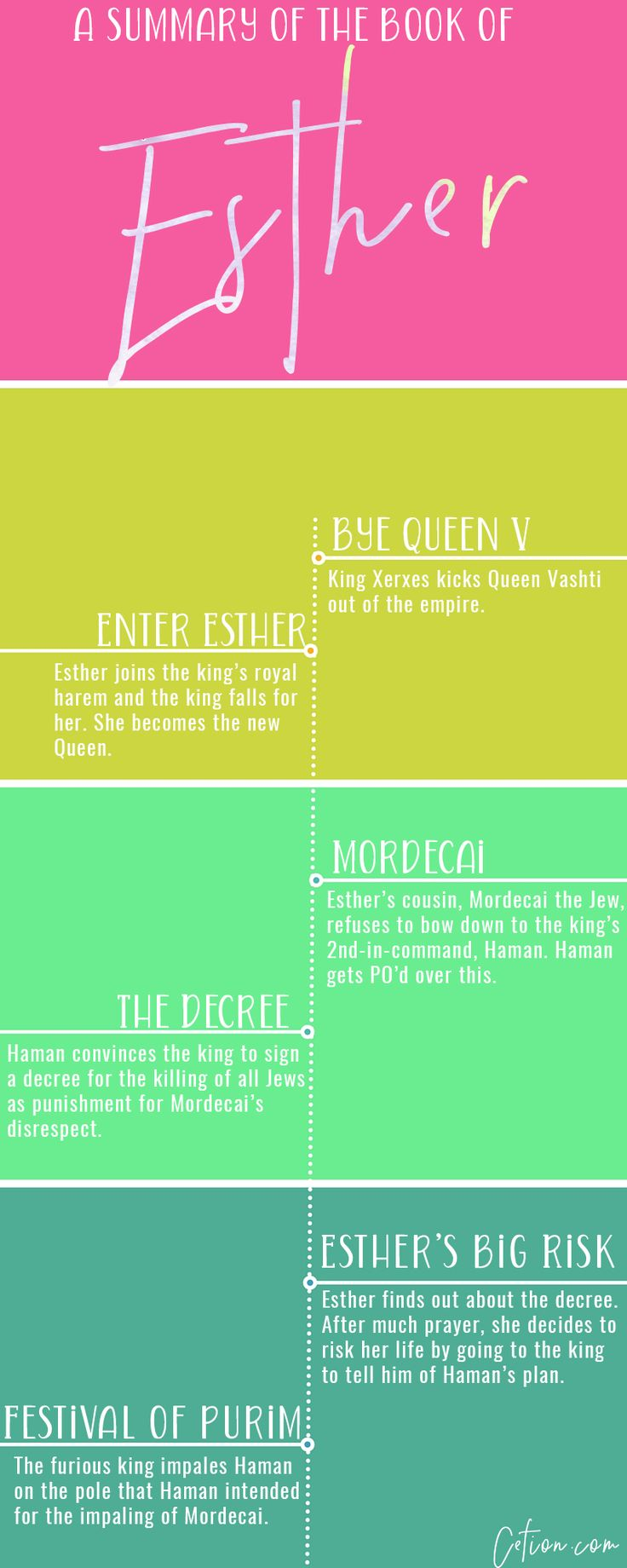 Book of Esther Infographic                                                                                                                                                                                 More