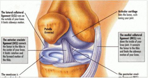 Un remedio natural para la Artritis - El mejor anti-inflamatorio casero que existe, 100 por cien natural, di NO al Ibuprofeno