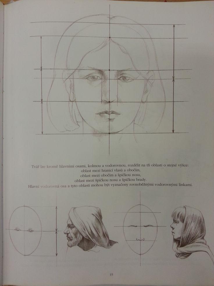 portrét - konštrukcia
