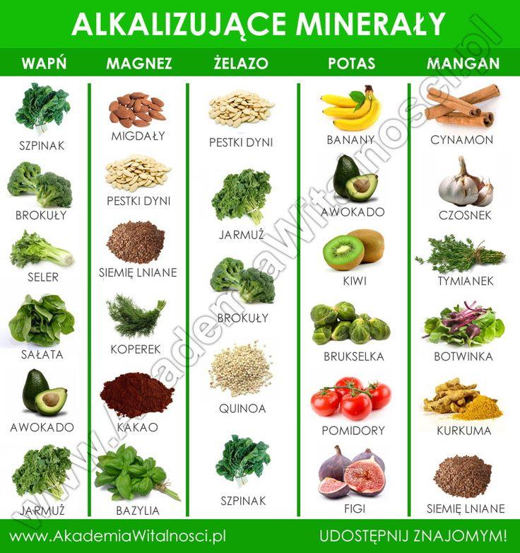 Ważne alkalizujące minerały – gdzie je znaleźć?