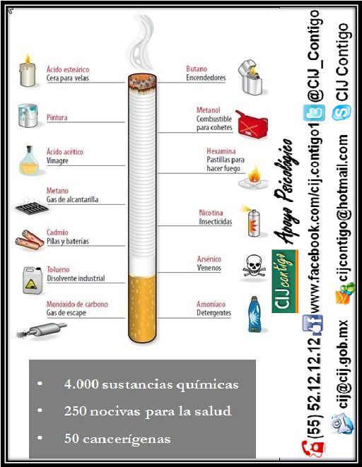 A que #NoSabias o mejor dicho a que no querías crear #Consciencia. #Tabaco y #Cigarro