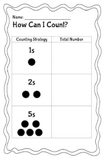 Math Coach's Corner: Different Counting Strategy, Different Number?: Skip Counted, Bears Counter, Numbers Sen, Math Coach, Math Ideas, Counted Strategies, Coach Corner, Coaches, 1St Grade