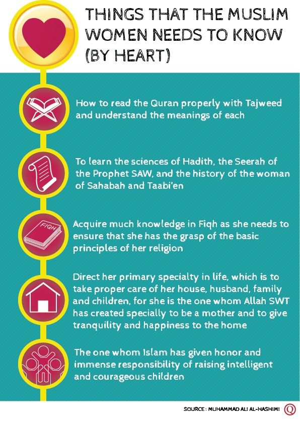 Things that the muslim women needs to know