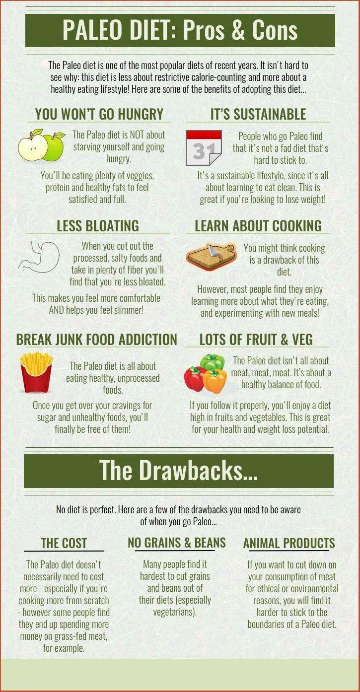 paleo diet for food addiction