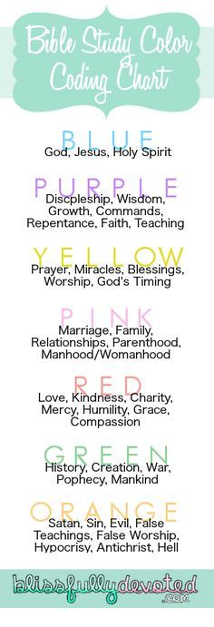 Bible Study Color Coding Chart • BlissfullyDevoted.com