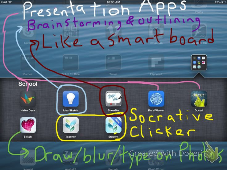 Presentation Apps for using the Apple TV in the classroom.  Thanks @Grant Welsh!
