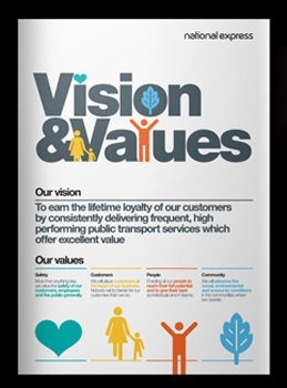 Visual vision and values office interior pinterest for Office design handbook