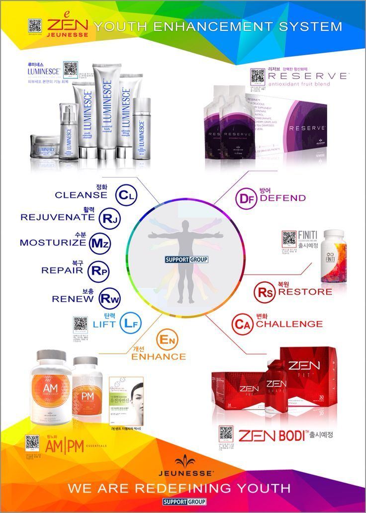 Jeunesse Products renew your youth and vitality. It's worth your time to check it out.