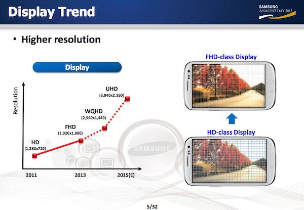 Samsung Galaxy Note 5 mit 4K-UHD-Display? [Gerücht]  http://www.androidicecreamsandwich.de/2014/11/samsung-galaxy-note-5-4k-uhd-display.html  #samsung   #samsunggalaxynote5   #galaxynote5   #android   #smartphone   #mobile