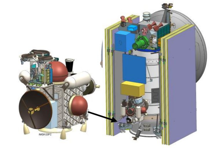 BEE (Biosignature Explorer for Europa) probe for the European biomarkers study (left) and its position on the NASA EMFM probe (NASA Goddard).