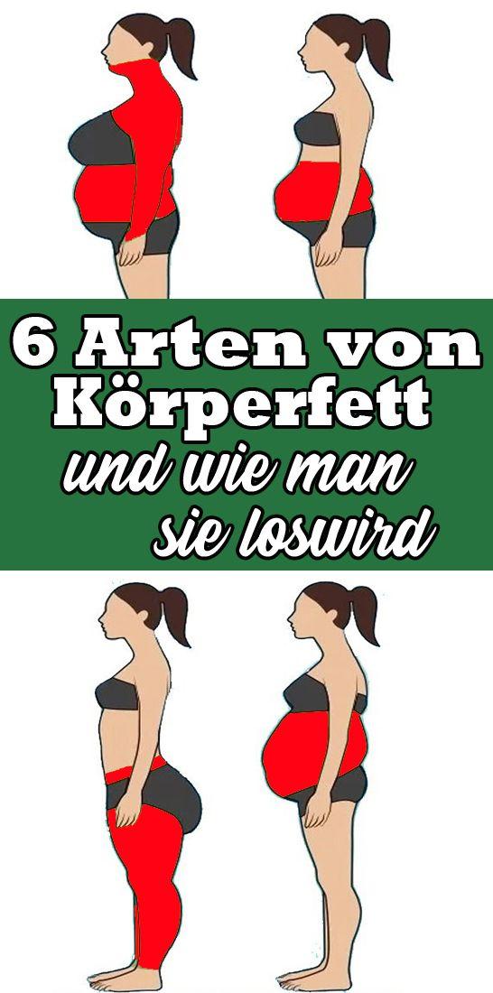 6 Arten von Körperfett und wie man sie loswird – Katrin Koertig