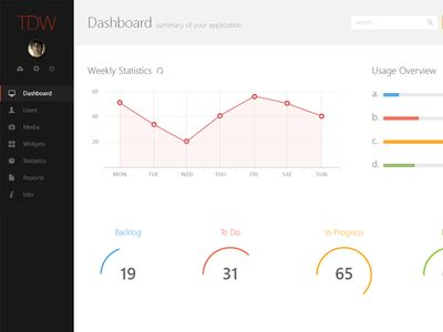 14 best Data \ Analytics UI Design images on Pinterest Ui design - data analytics resume