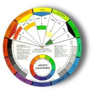 Influential image inside printable color wheel for artists