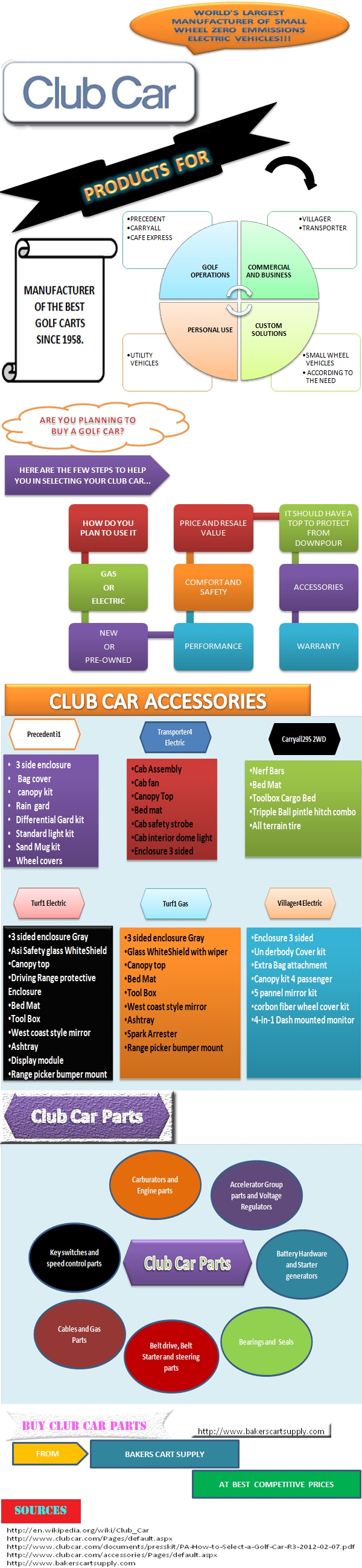 We offer golf cart parts & golf cart accessories to meet every golf cart enthusiast's needs. Our selection of brands include Club Car, EZ-GO & Yamaha golf cart parts. Visit our website for our full selection of club car parts & club car accessories.