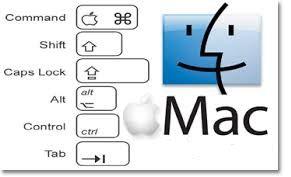 Mach Machines 10 OS X Shortcuts That Make Life Easier! » Mach Machines