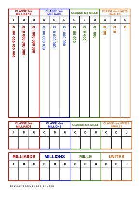 820 best maths r visions images on pinterest - Table de multiplication course de chevaux ...