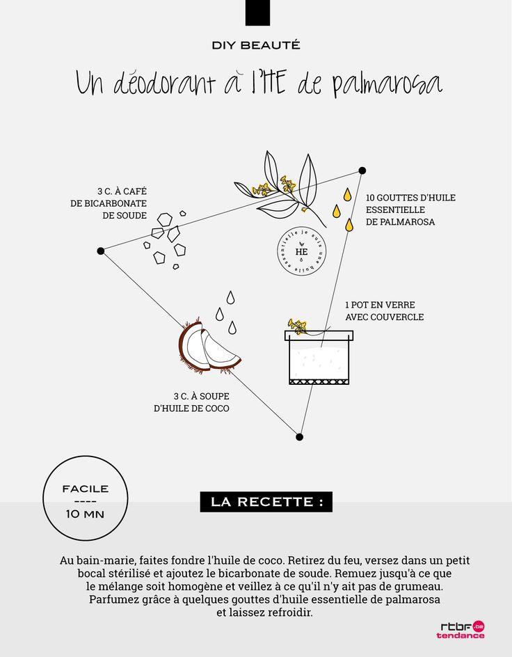 DIY Beauté : un déodorant à l'huile essentielle de palmarosa - RTBF Tendance