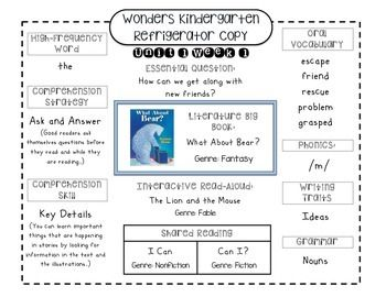 McGraw-Hill Wonders --Kindergarten-- Unit 1 Week 1A refrigerator copy can be sent home to parents as a talking point on what is being taught in ELA that week. It includes: - Literature Big Book (What About Bear?)-Essential Question-Interactive Read Aloud-Shared Readings-High Frequency Word-Comprehension Strategy -Comprehension Skill-Oral Vocabulary-Phonics-Writing Trait-Grammar