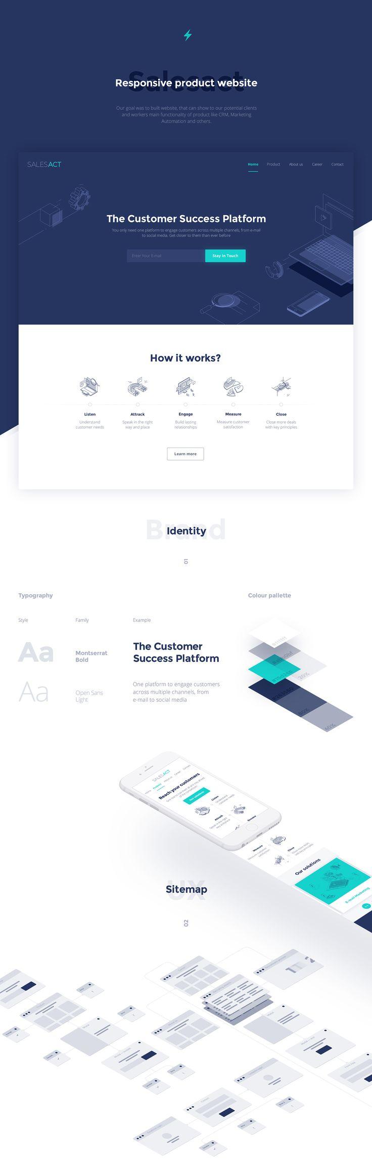 The Customer Success Platform on Behance