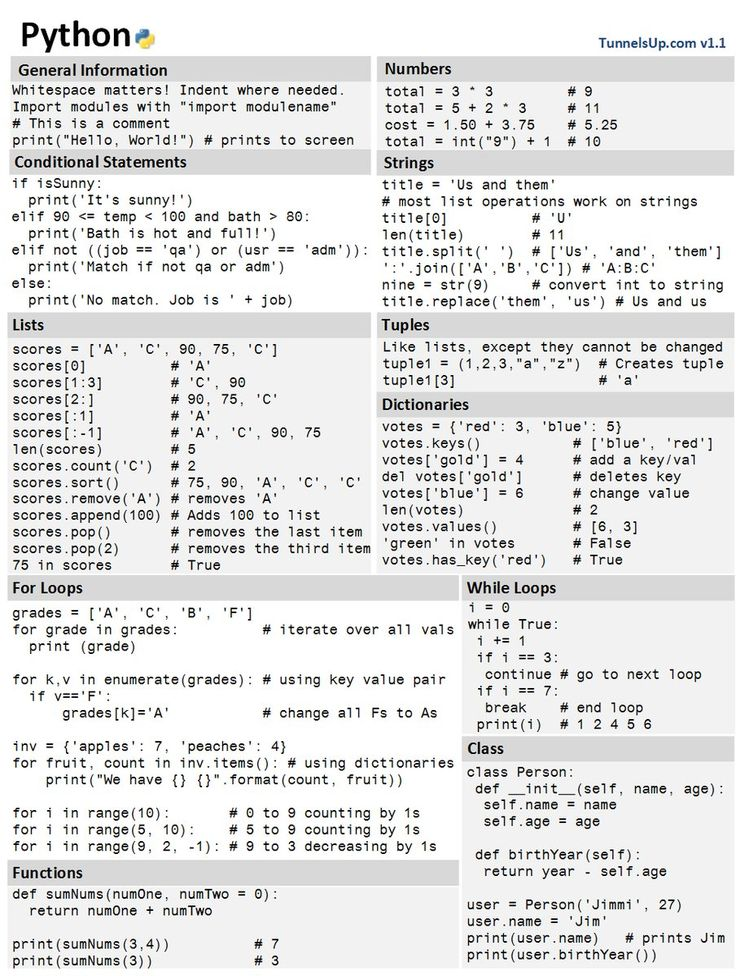 69 best Coding images on Pinterest Computer science, Computer