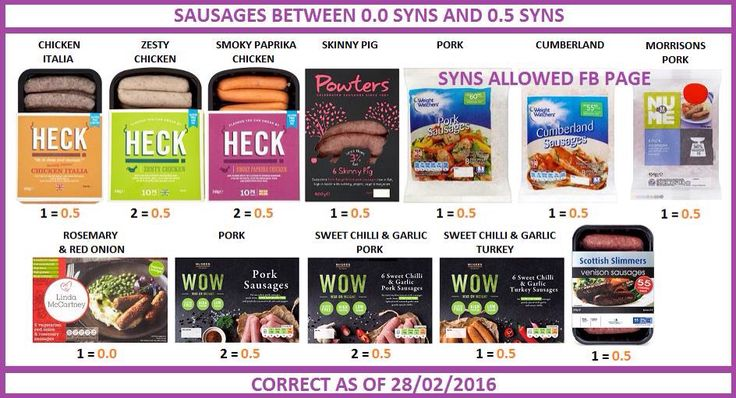 144 Best Slimming World Syns Images On Pinterest Dolce