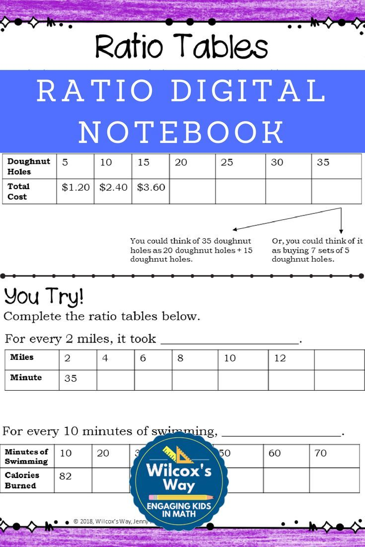Ratio Digital Notebook Activity Distance Learning   Teaching middle school  maths [ 1102 x 735 Pixel ]