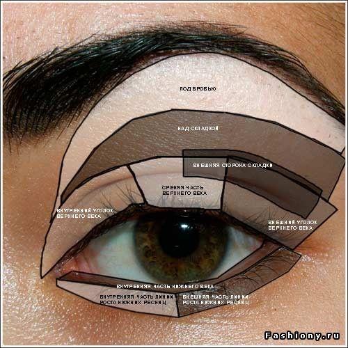 25 советов сделать глаза визуально больше