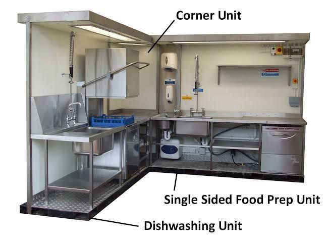 Commercial Dishwashing Layout Google Search Kitchen Design